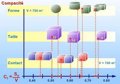 conception-bioclimatique-1