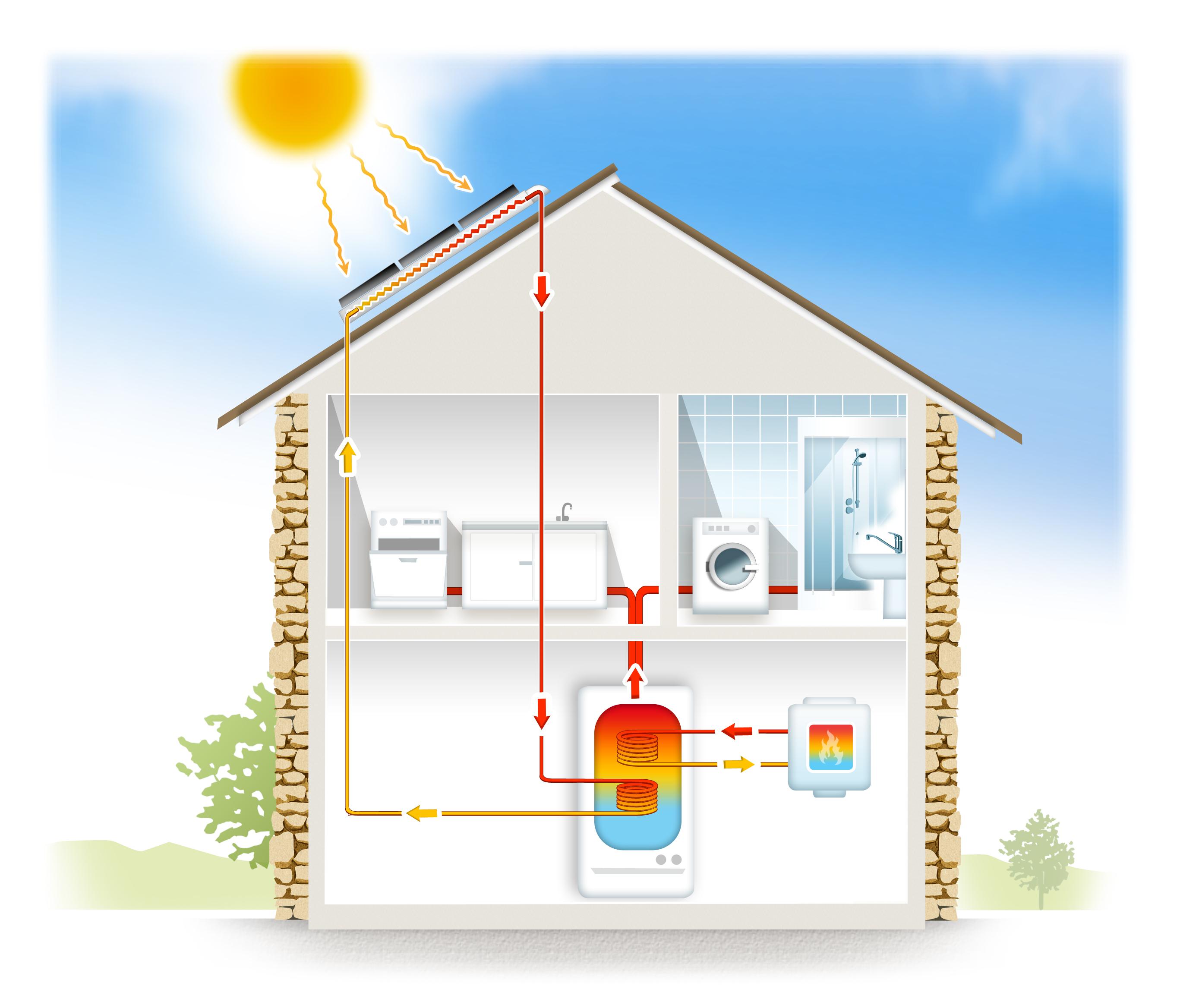 chauffage eau chaude solaire asder association savoyarde pour le d veloppement des nergies. Black Bedroom Furniture Sets. Home Design Ideas